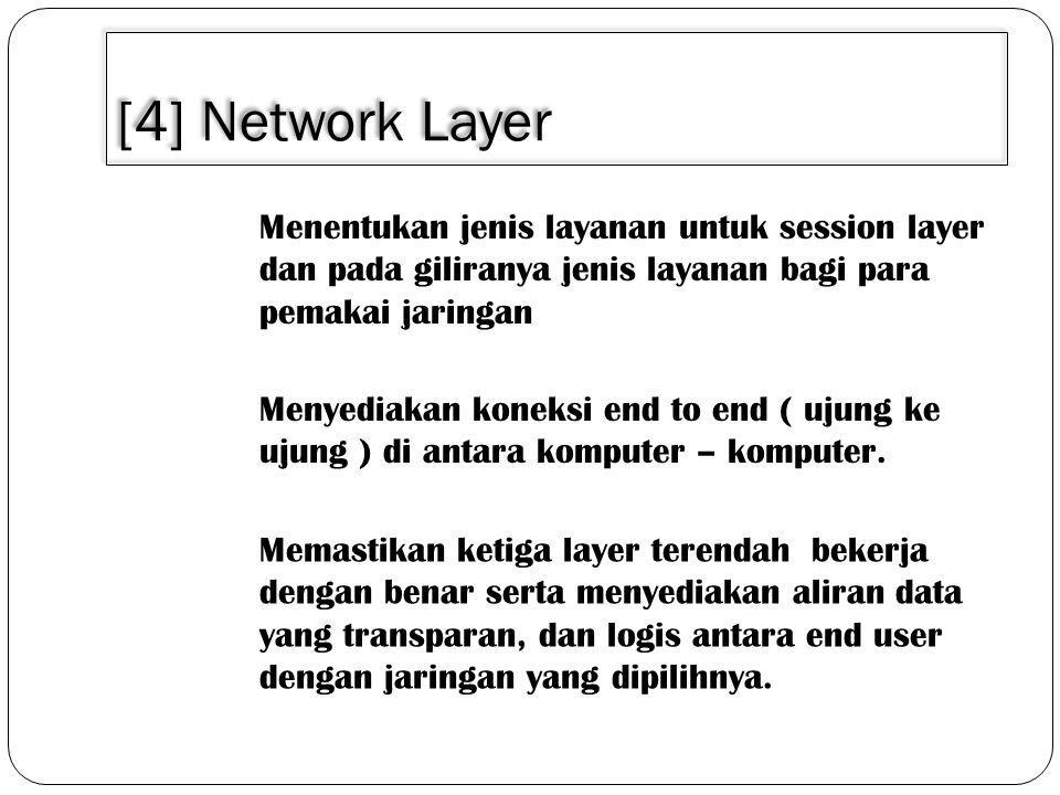 3/30/2011 [4] Network Layer. Menentukan jenis layanan untuk session layer dan pada giliranya jenis layanan bagi para pemakai jaringan.